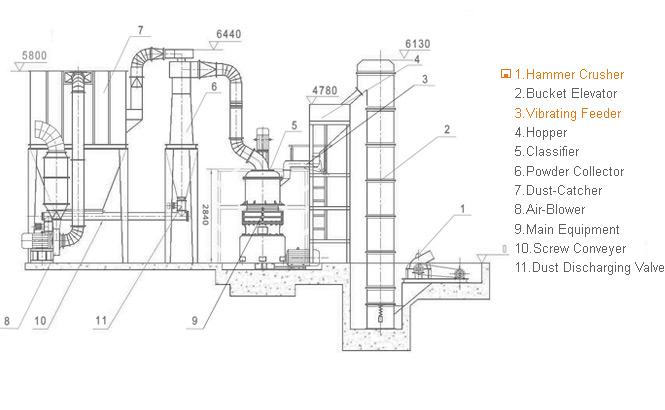 Barite Grinding Mill,Barite Grinding Machine,Barite Grinding Plant